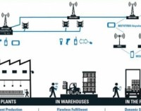 Intelligent Enterprise is Key to Manufacturing Turnaround