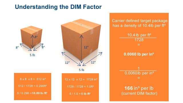 dim_factor.550202956ff7e