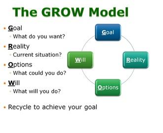 grow-model