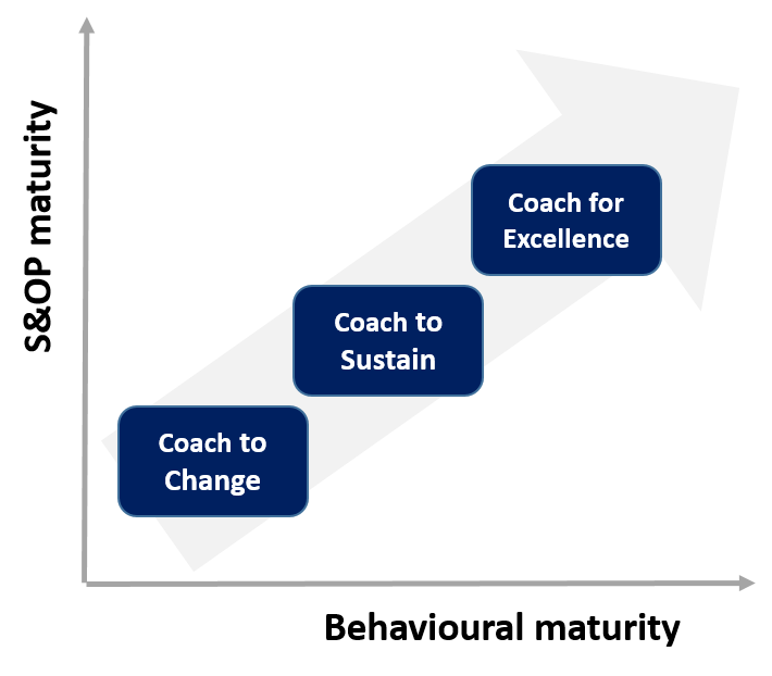 coach-to-sustain4