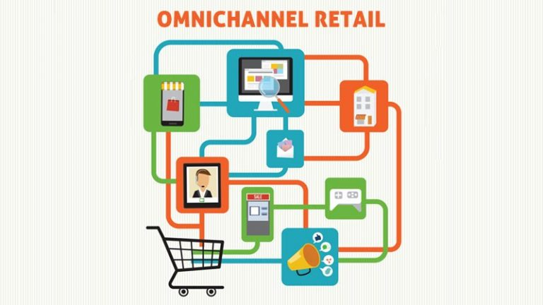 Transform Your Supply Chain For Omnichannel